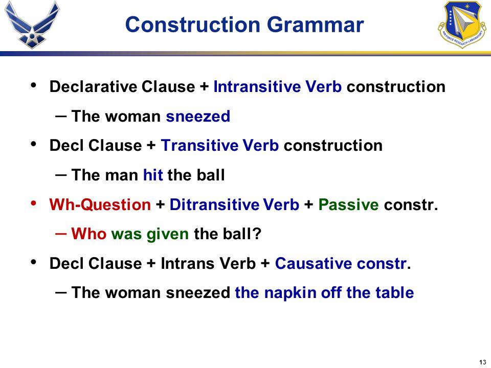 13 Construction Grammar Declarative Clause + Intransitive Verb construction – The woman sneezed Decl Clause + Transitive Verb construction – The man h