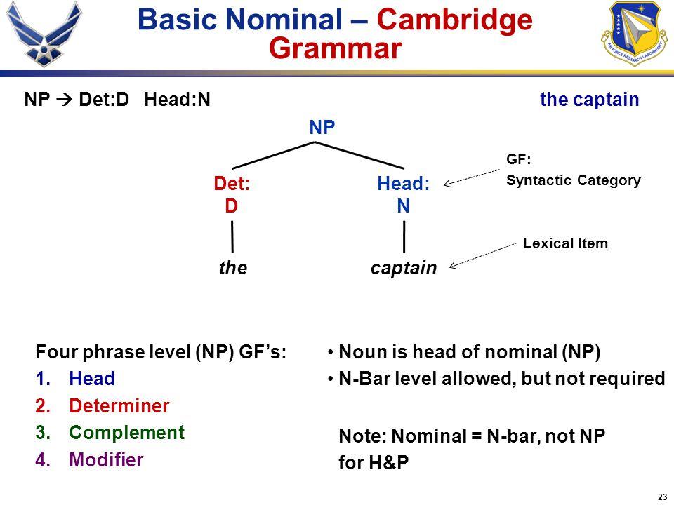 23 Basic Nominal – Cambridge Grammar thecaptain Det: D Head: N NP GF: Syntactic Category Lexical Item Four phrase level (NP) GF's: 1.Head 2.Determiner