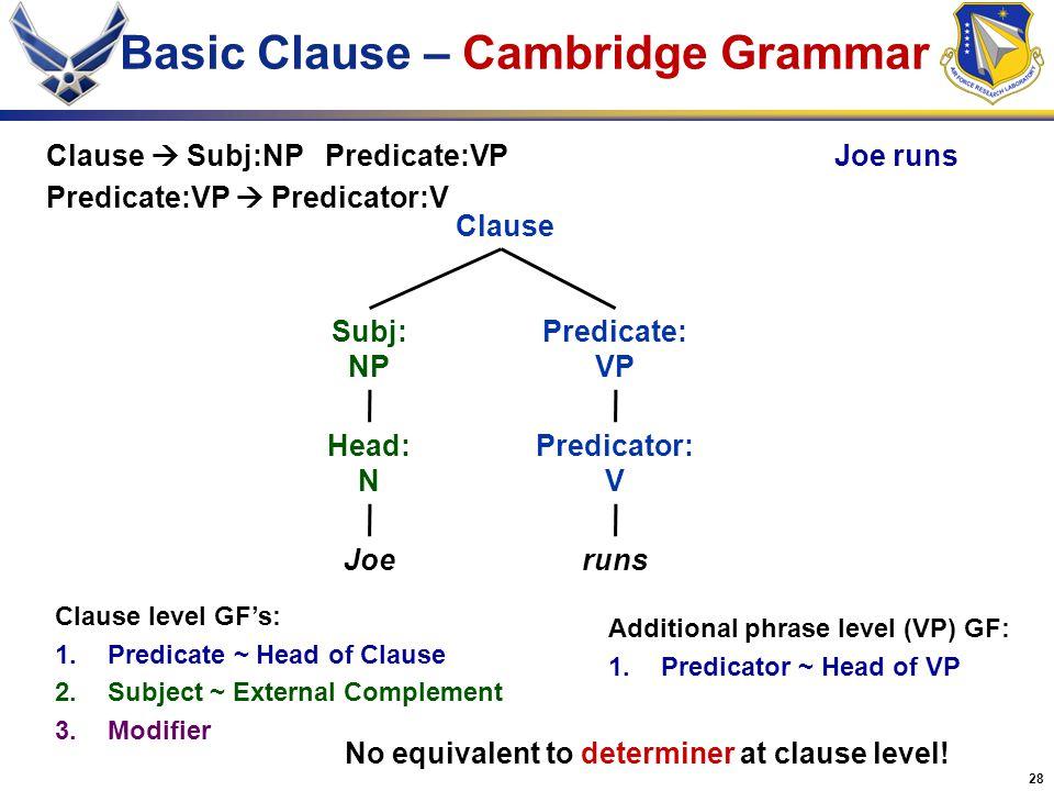 28 Basic Clause – Cambridge Grammar Joeruns Predicate: VP Clause Subj: NP Head: N Predicator: V Clause level GF's: 1.Predicate ~ Head of Clause 2.Subj