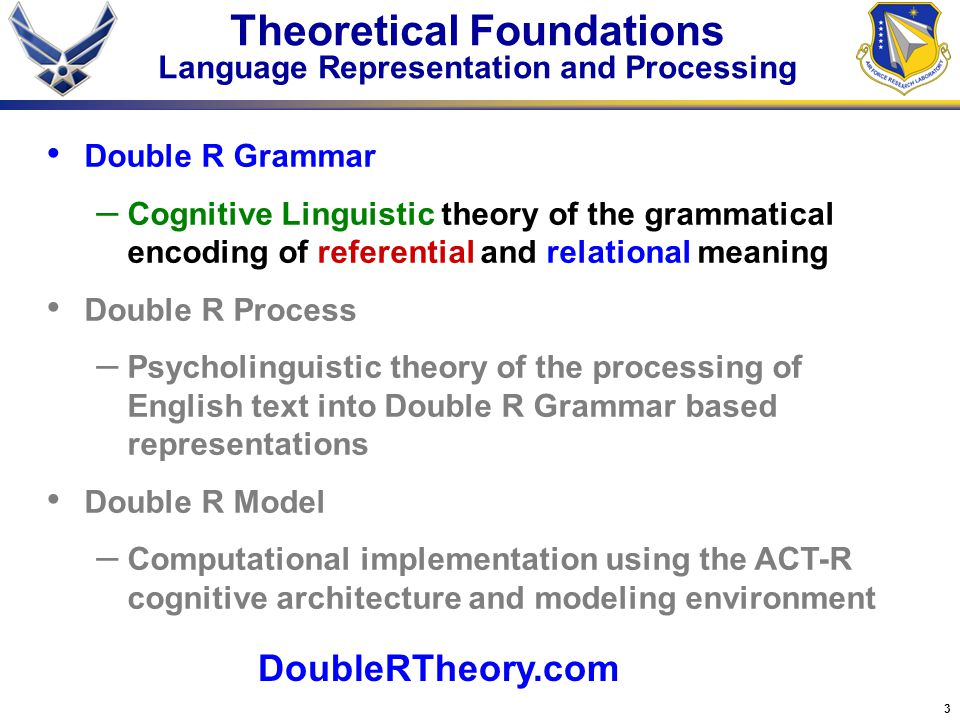 3 Theoretical Foundations Language Representation and Processing Double R Grammar – Cognitive Linguistic theory of the grammatical encoding of referen