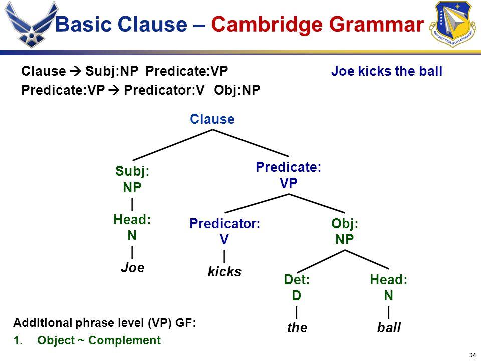 34 Basic Clause – Cambridge Grammar Predicator: V | kicks Clause Subj: NP | Head: N | Joe Head: N | ball Det: D | the Predicate: VP Obj: NP Clause  S