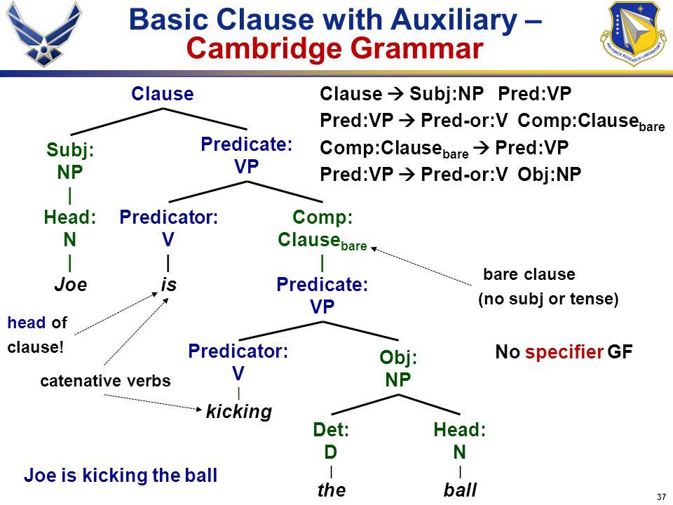 37 Basic Clause with Auxiliary – Cambridge Grammar Predicator: V | kicking Clause Subj: NP | Head: N | Joe Head: N | ball Det: D | the Predicate: VP O