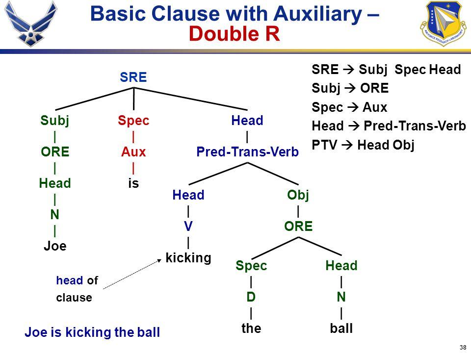 38 Basic Clause with Auxiliary – Double R Head | V | kicking SRE Subj | ORE | Head | N | Joe Head | N | ball Spec | D | the Head | Pred-Trans-Verb Obj