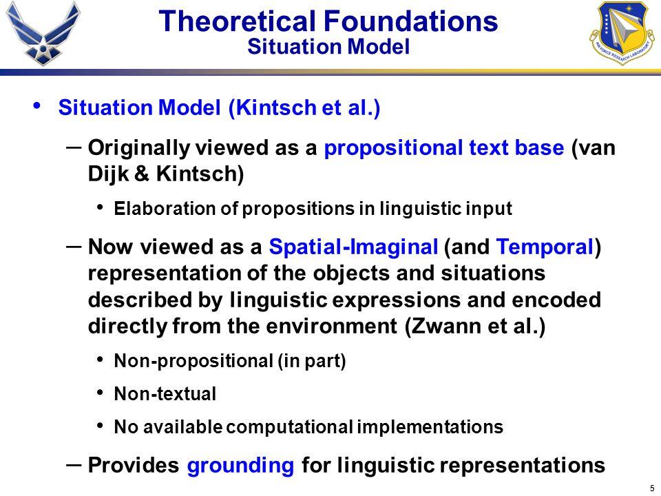 5 Theoretical Foundations Situation Model Situation Model (Kintsch et al.) – Originally viewed as a propositional text base (van Dijk & Kintsch) Elabo