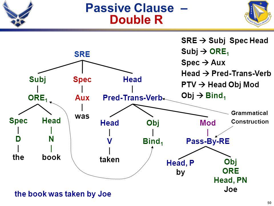 50 Passive Clause – Double R Head | V | taken SRE Head | N | book Obj ORE Head, PN Joe Head, P by Head | Pred-Trans-Verb Obj | Bind 1 Spec | Aux | was