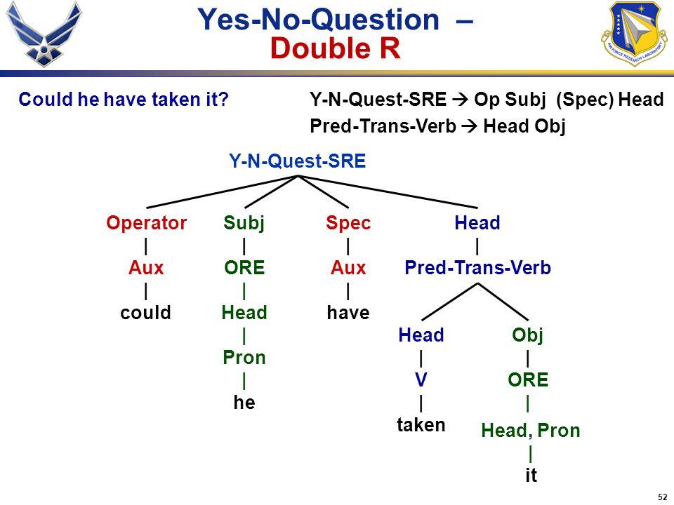 52 Yes-No-Question – Double R Head | V | taken Y-N-Quest-SRE Head | Pred-Trans-Verb Obj | ORE | Operator | Aux | could Y-N-Quest-SRE  Op Subj (Spec)