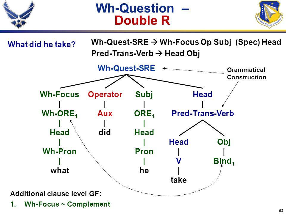 53 Wh-Question – Double R Wh-Quest-SRE Head | Pred-Trans-Verb Obj | Bind 1 Wh-Quest-SRE  Wh-Focus Op Subj (Spec) Head Pred-Trans-Verb  Head Obj Wh-F