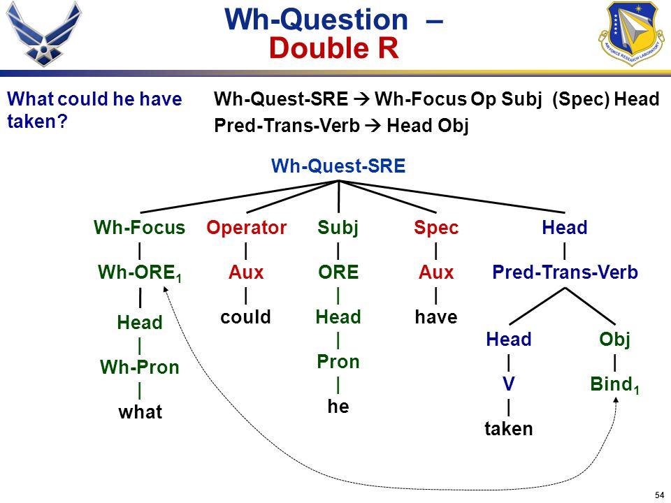 54 Wh-Question – Double R Head | V | taken Wh-Quest-SRE Head | Wh-Pron | what Head | Pred-Trans-Verb Obj | Bind 1 Operator | Aux | could Wh-Quest-SRE