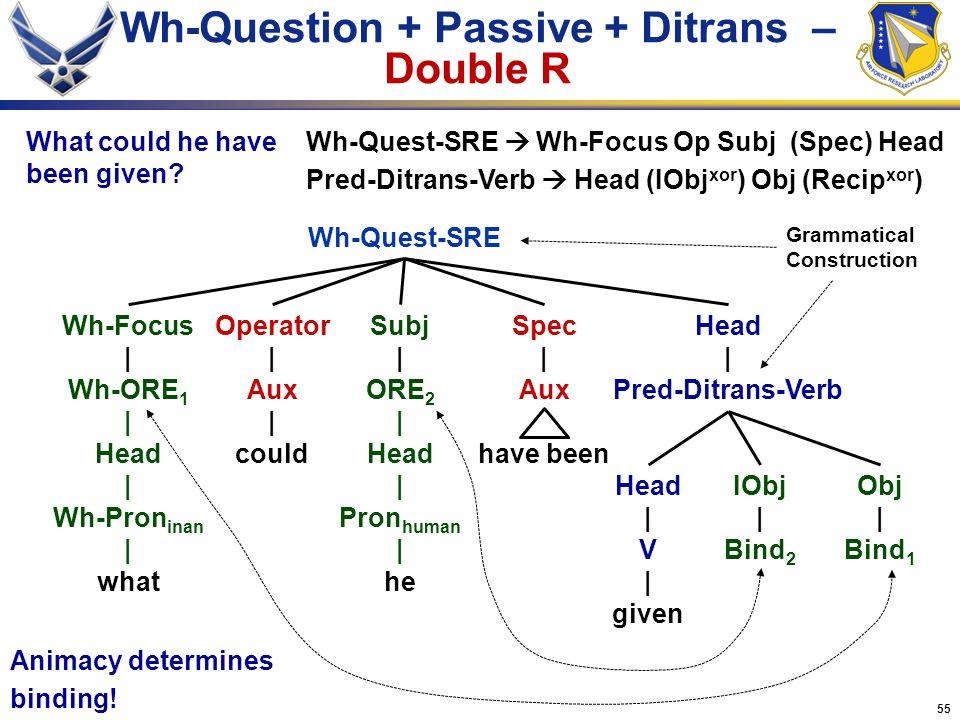 55 Wh-Question + Passive + Ditrans – Double R Head | V | given Wh-Quest-SRE Head | Pred-Ditrans-Verb IObj | Bind 2 Operator | Aux | could Wh-Quest-SRE