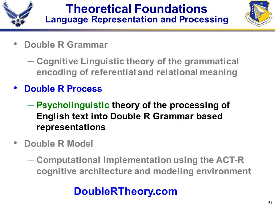 64 Theoretical Foundations Language Representation and Processing Double R Grammar – Cognitive Linguistic theory of the grammatical encoding of refere