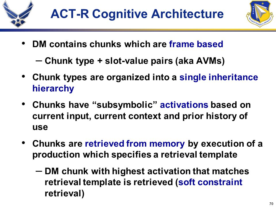 70 ACT-R Cognitive Architecture DM contains chunks which are frame based – Chunk type + slot-value pairs (aka AVMs) Chunk types are organized into a s