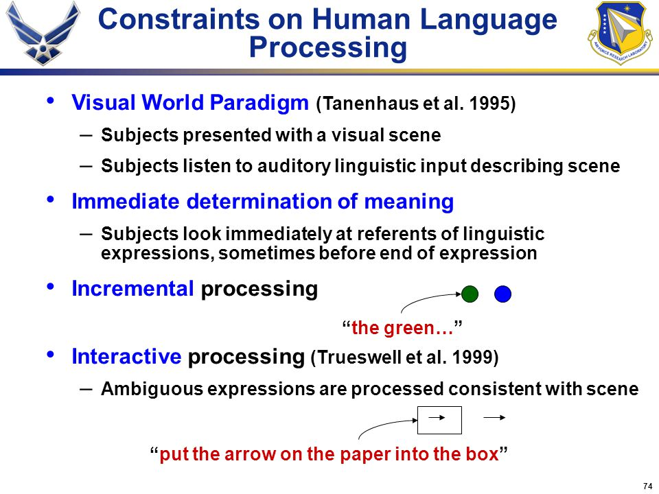 74 Constraints on Human Language Processing Visual World Paradigm (Tanenhaus et al. 1995) – Subjects presented with a visual scene – Subjects listen t