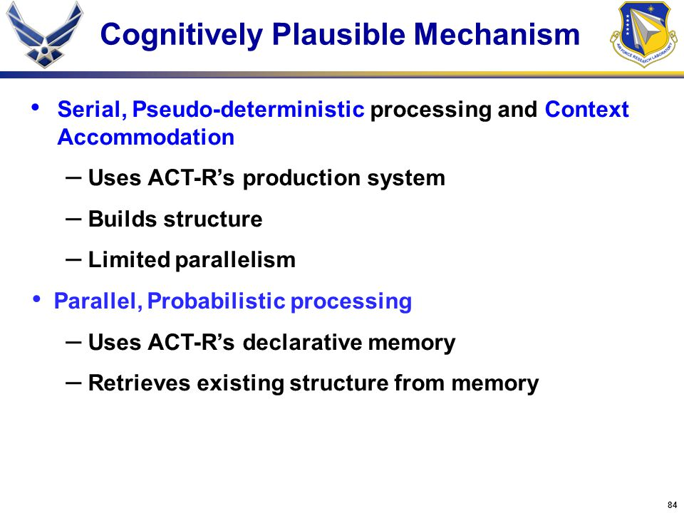 84 Cognitively Plausible Mechanism Serial, Pseudo-deterministic processing and Context Accommodation – Uses ACT-R's production system – Builds structu