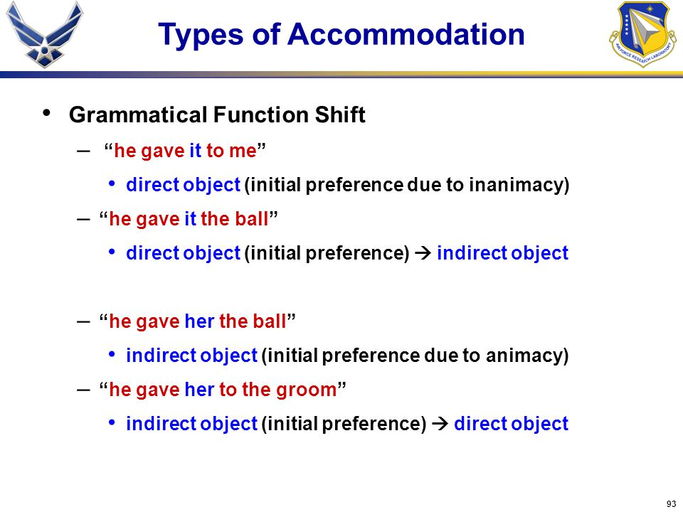 """93 Grammatical Function Shift – """"he gave it to me"""" direct object (initial preference due to inanimacy) – """"he gave it the ball"""" direct object (initial"""