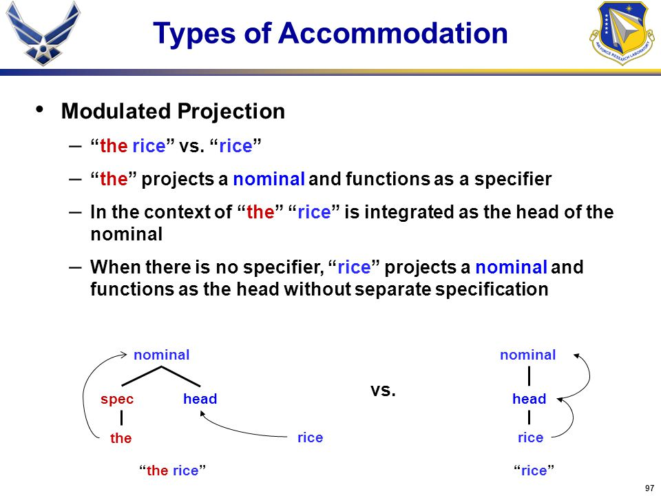 """97 Modulated Projection – """"the rice"""" vs. """"rice"""" – """"the"""" projects a nominal and functions as a specifier – In the context of """"the"""" """"rice"""" is integrated"""