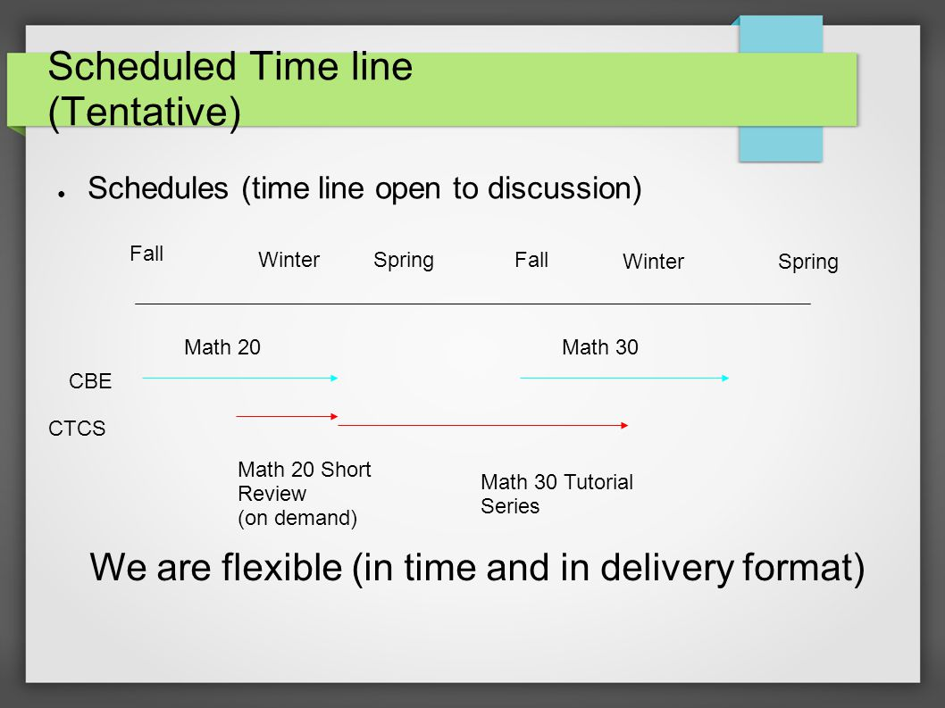Scheduled Time line (Tentative) ● Schedules (time line open to discussion) CBE CTCS Fall WinterSpringFall WinterSpring Math 20Math 30 Math 20 Short Review (on demand) Math 30 Tutorial Series We are flexible (in time and in delivery format)