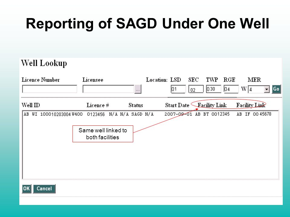 Reporting of SAGD Under One Well Same well linked to both facilities