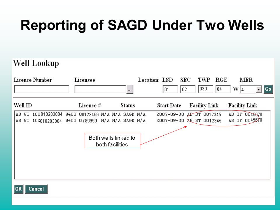 Reporting of SAGD Under Two Wells Both wells linked to both facilities
