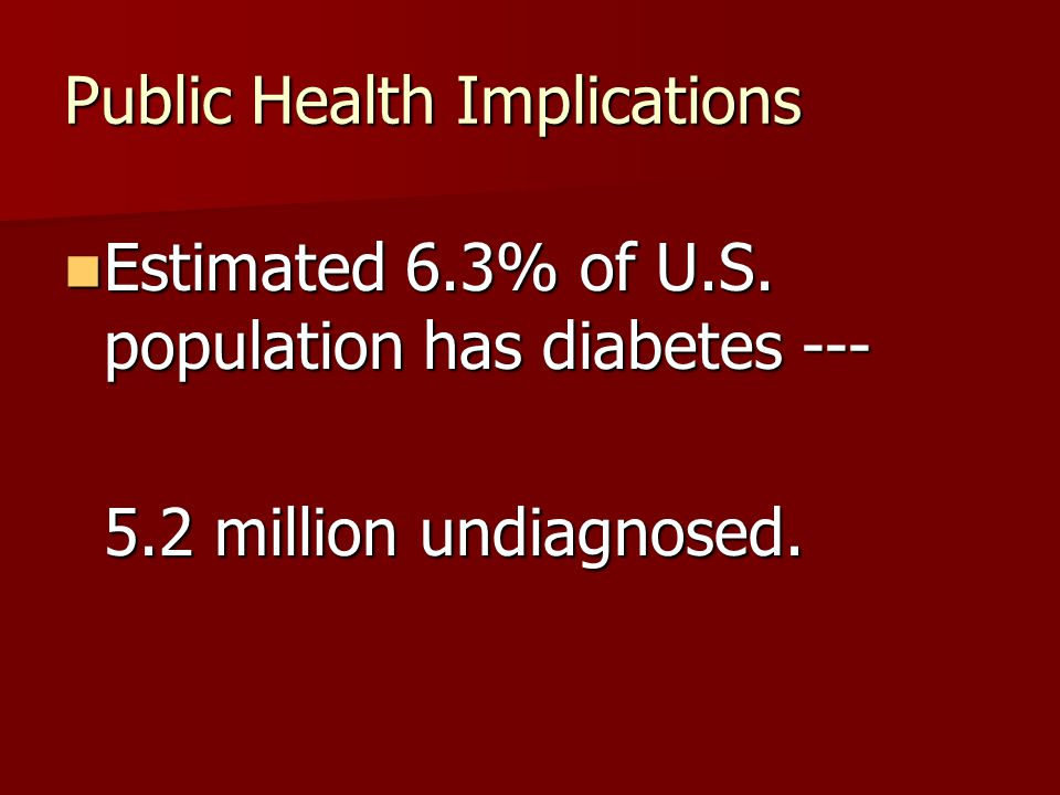 Public Health Implications Estimated 6.3% of U.S.