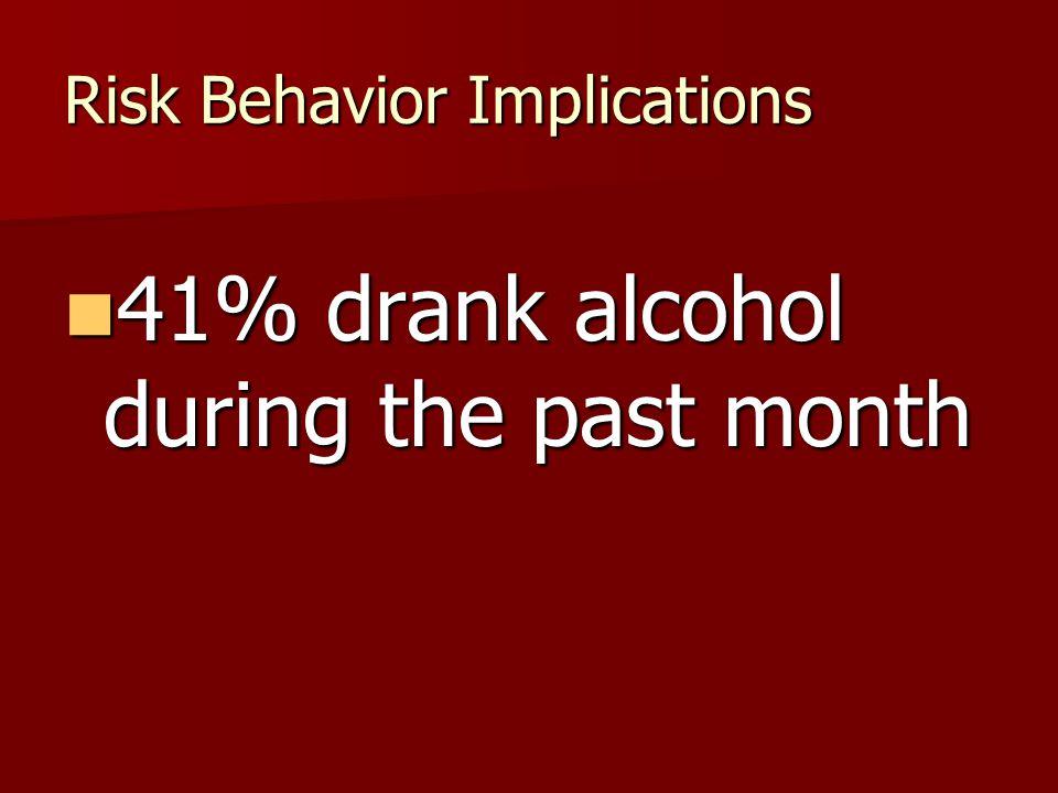 Risk Behavior Implications 41% drank alcohol during the past month 41% drank alcohol during the past month