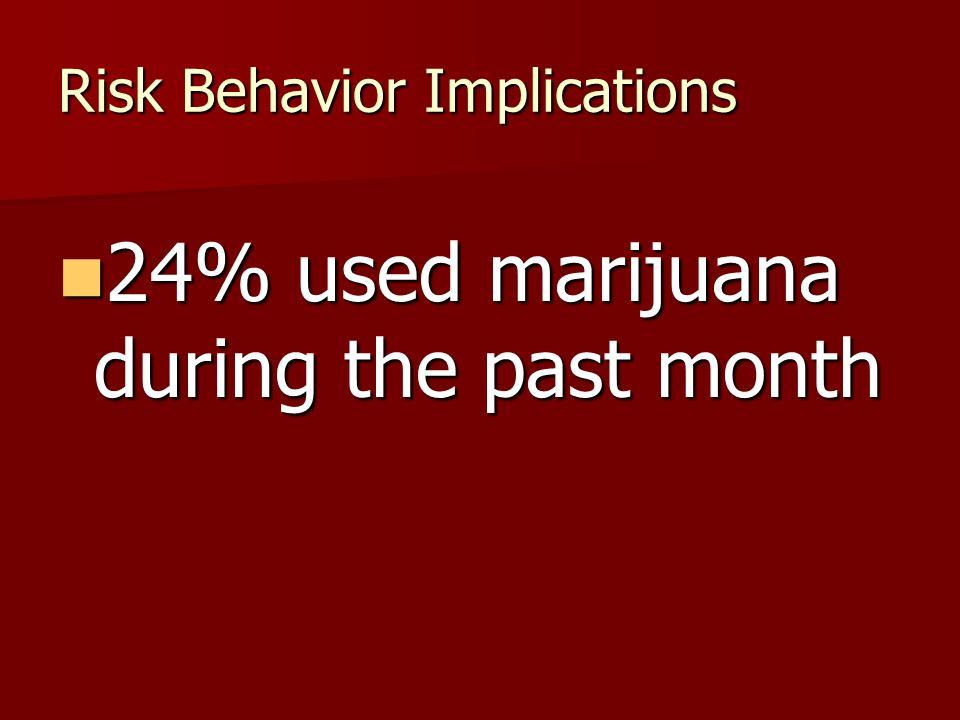 Risk Behavior Implications 24% used marijuana during the past month 24% used marijuana during the past month