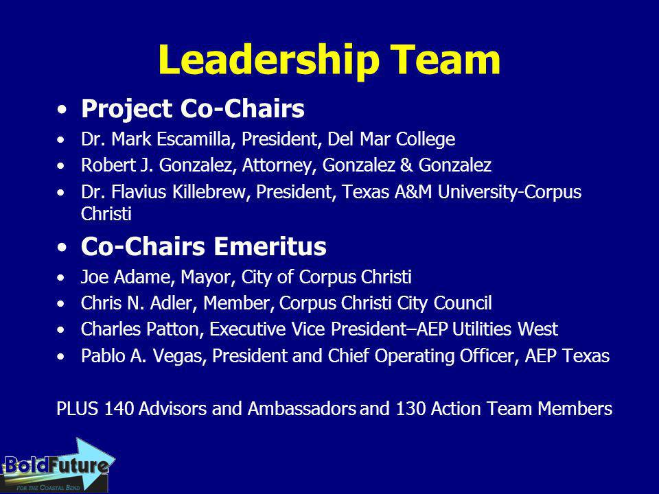 Leadership Team Project Co-Chairs Dr.Mark Escamilla, President, Del Mar College Robert J.