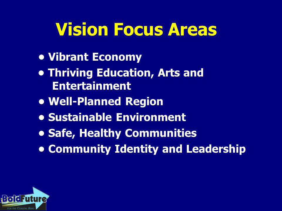 Vision Focus Areas Vibrant Economy Thriving Education, Arts and Entertainment Well-Planned Region Sustainable Environment Safe, Healthy Communities Community Identity and Leadership