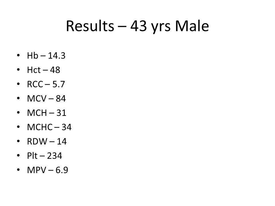 Results – 43 yrs Male Hb – 12.3 Hct – 38 RCC – 6.3 MCV – 60 MCH – 26 MCHC – 32 RDW – 14 Plt – 84 MPV – 11.8