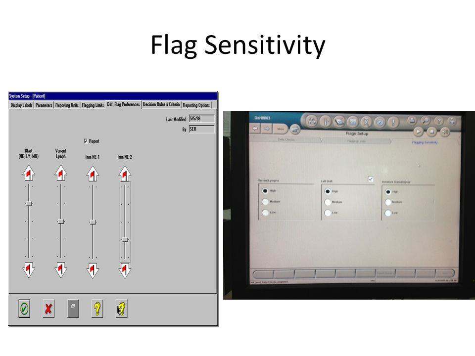 Flag Sensitivity