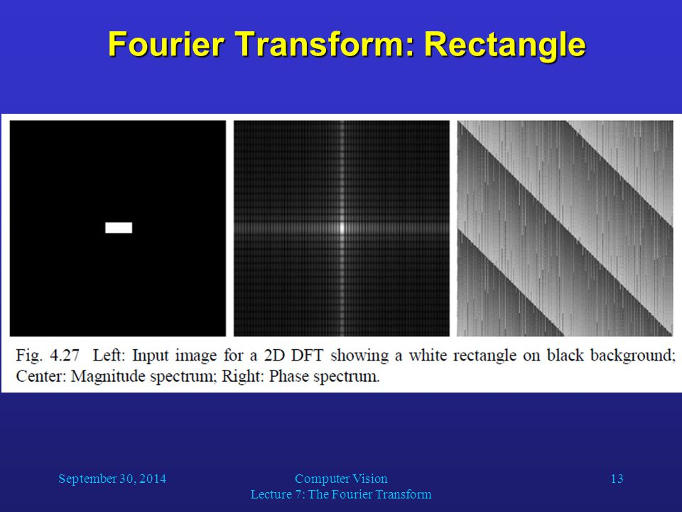 September 30, 2014Computer Vision Lecture 7: The Fourier Transform 13 Fourier Transform: Rectangle