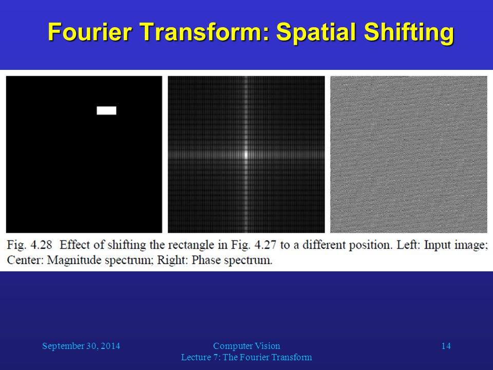 September 30, 2014Computer Vision Lecture 7: The Fourier Transform 14 Fourier Transform: Spatial Shifting