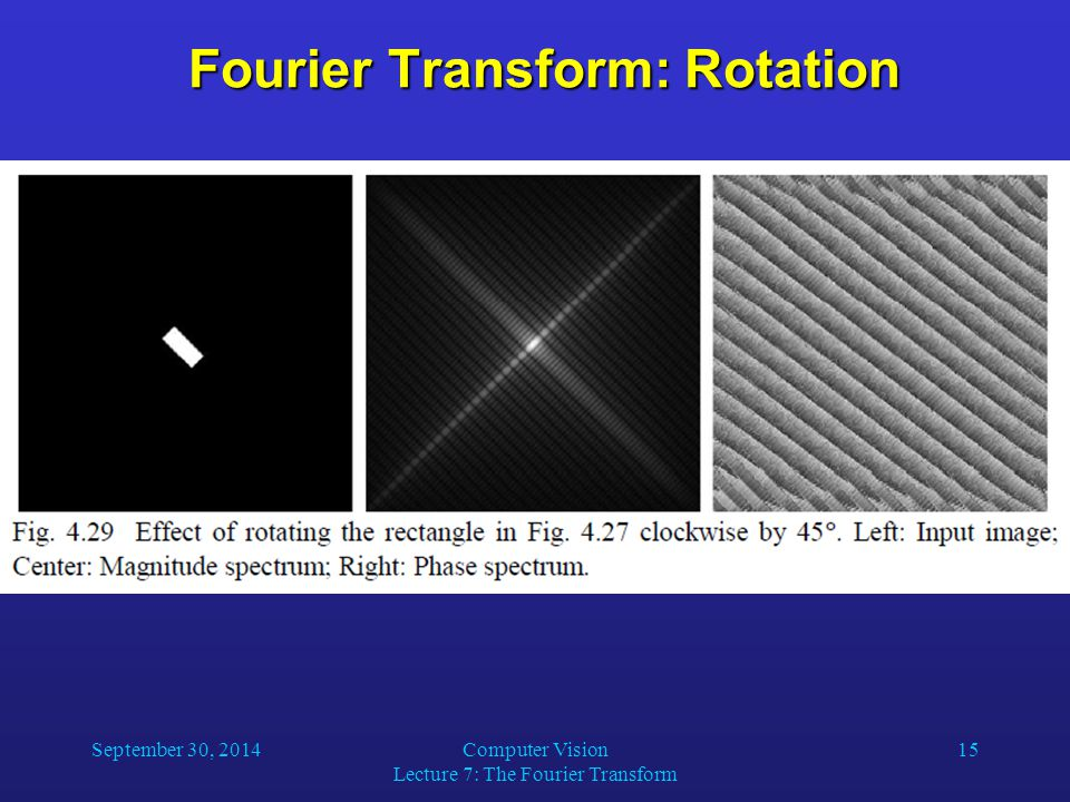 September 30, 2014Computer Vision Lecture 7: The Fourier Transform 15 Fourier Transform: Rotation