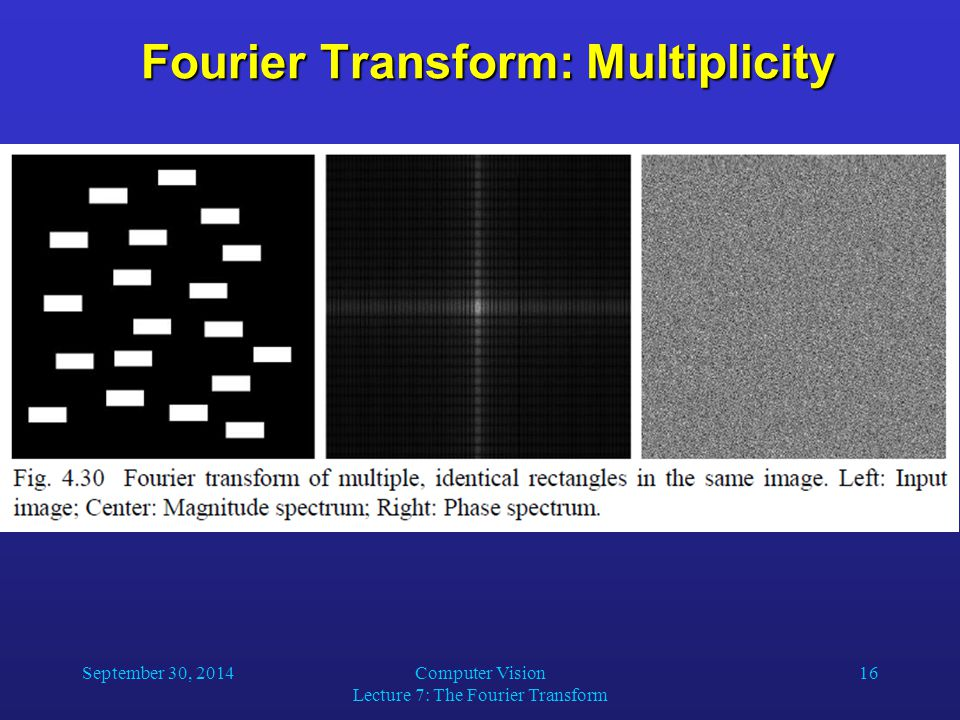 September 30, 2014Computer Vision Lecture 7: The Fourier Transform 16 Fourier Transform: Multiplicity