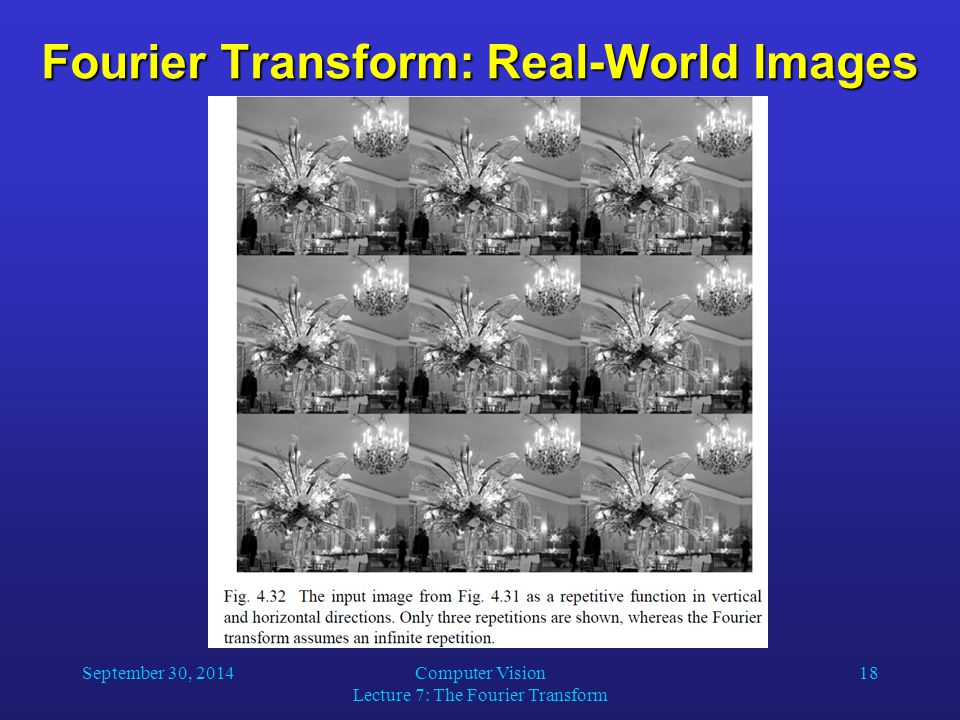 September 30, 2014Computer Vision Lecture 7: The Fourier Transform 18 Fourier Transform: Real-World Images