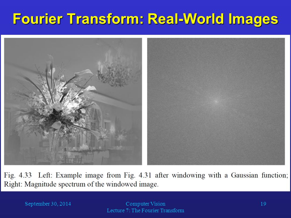 September 30, 2014Computer Vision Lecture 7: The Fourier Transform 19 Fourier Transform: Real-World Images