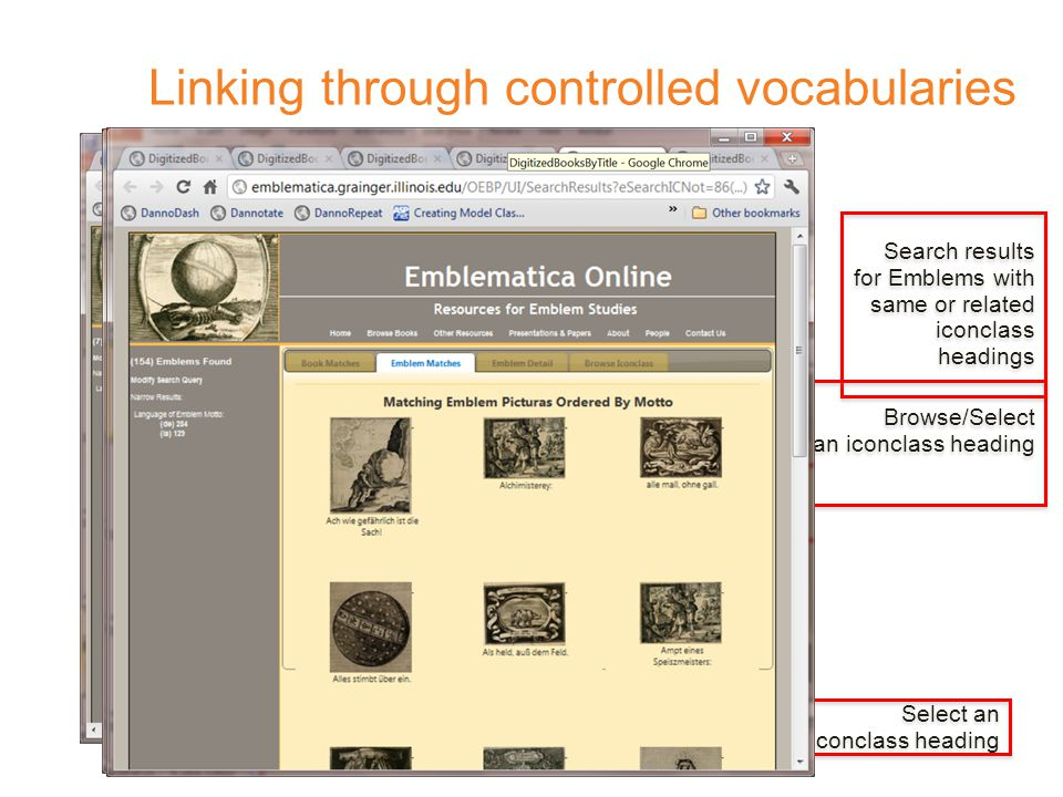 Linking through controlled vocabularies Iconclass is a classification system designed for art and iconography. Attributes:  hierarchical  notation reflects hierarchy  both labels & keywords Using iconclass heading assigned to an emblem as an anchor to connect to other emblems with same or related headings Search results for Emblems with same or related iconclass headings Search results for Emblems with same or related iconclass headings Select an emblem Select an emblem Select an iconclass heading Select an iconclass heading Browse/Select an iconclass heading Browse/Select an iconclass heading