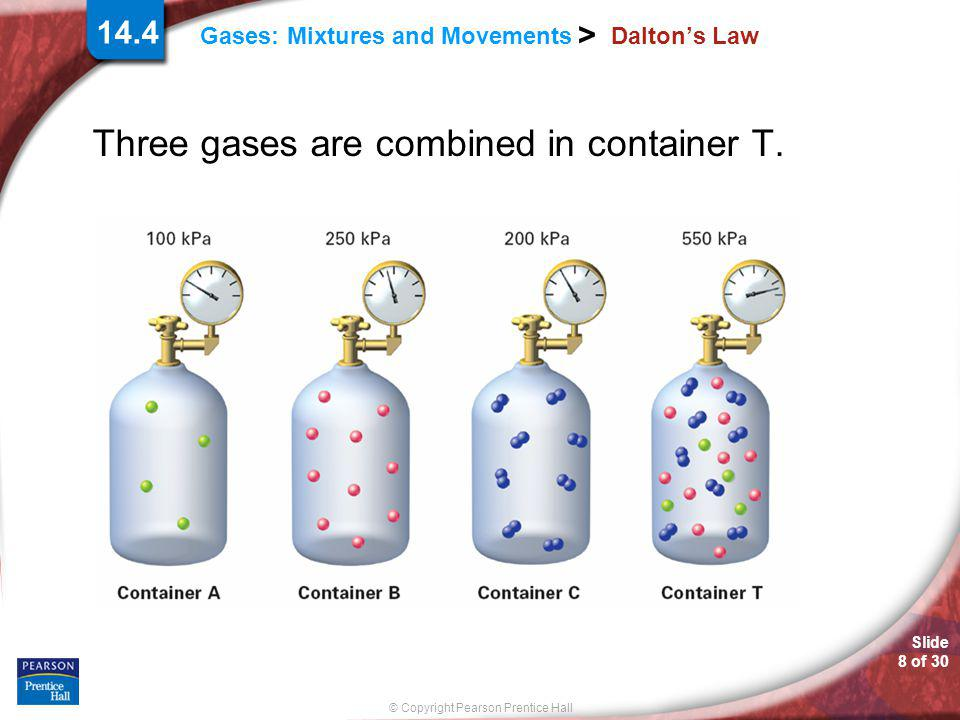 Slide 8 of 30 © Copyright Pearson Prentice Hall Gases: Mixtures and Movements > 14.4 Dalton's Law Three gases are combined in container T.