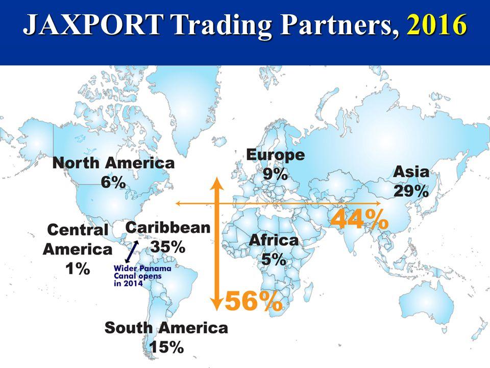 JAXPORT Trading Partners, 2016