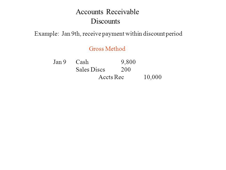 Gross Method Jan 9Cash9,800 Sales Discs200 Accts Rec10,000 Accounts Receivable Discounts Example: Jan 9th, receive payment within discount period