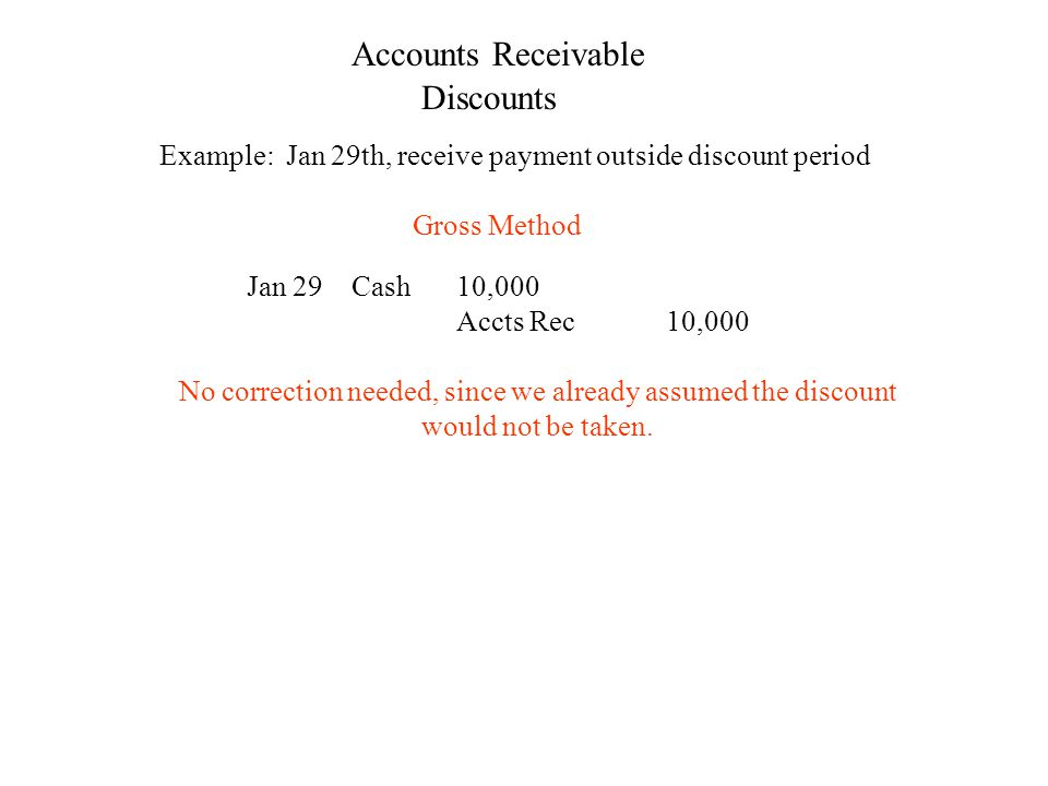 Accounts Receivable Discounts Example: Jan 29th, receive payment outside discount period Gross Method Jan 29Cash10,000 Accts Rec10,000 No correction needed, since we already assumed the discount would not be taken.