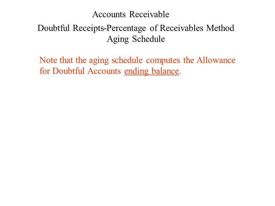 Accounts Receivable Doubtful Receipts-Percentage of Receivables Method Aging Schedule Note that the aging schedule computes the Allowance for Doubtful Accounts ending balance.