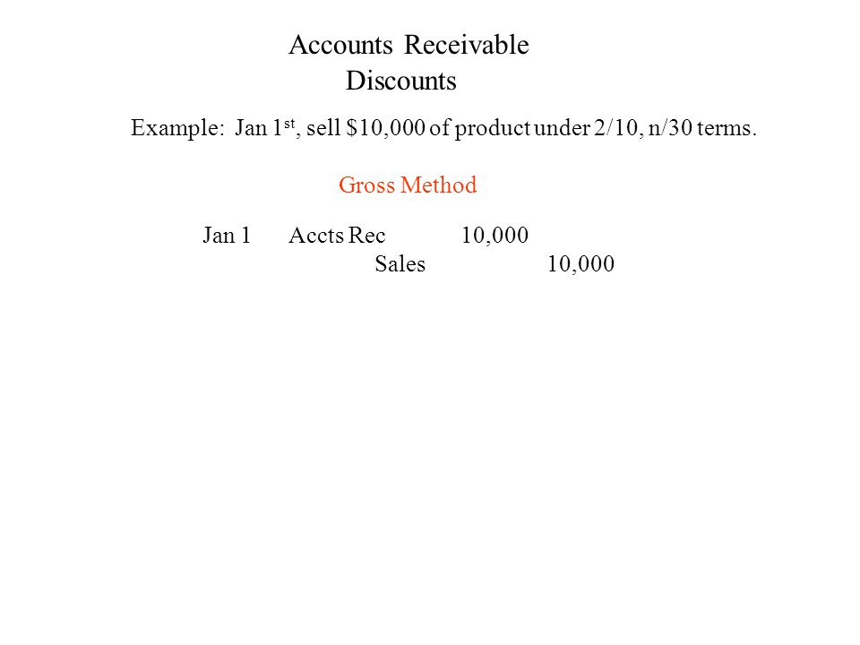 Gross Method Jan 1Accts Rec10,000 Sales10,000 Accounts Receivable Discounts Example: Jan 1 st, sell $10,000 of product under 2/10, n/30 terms.