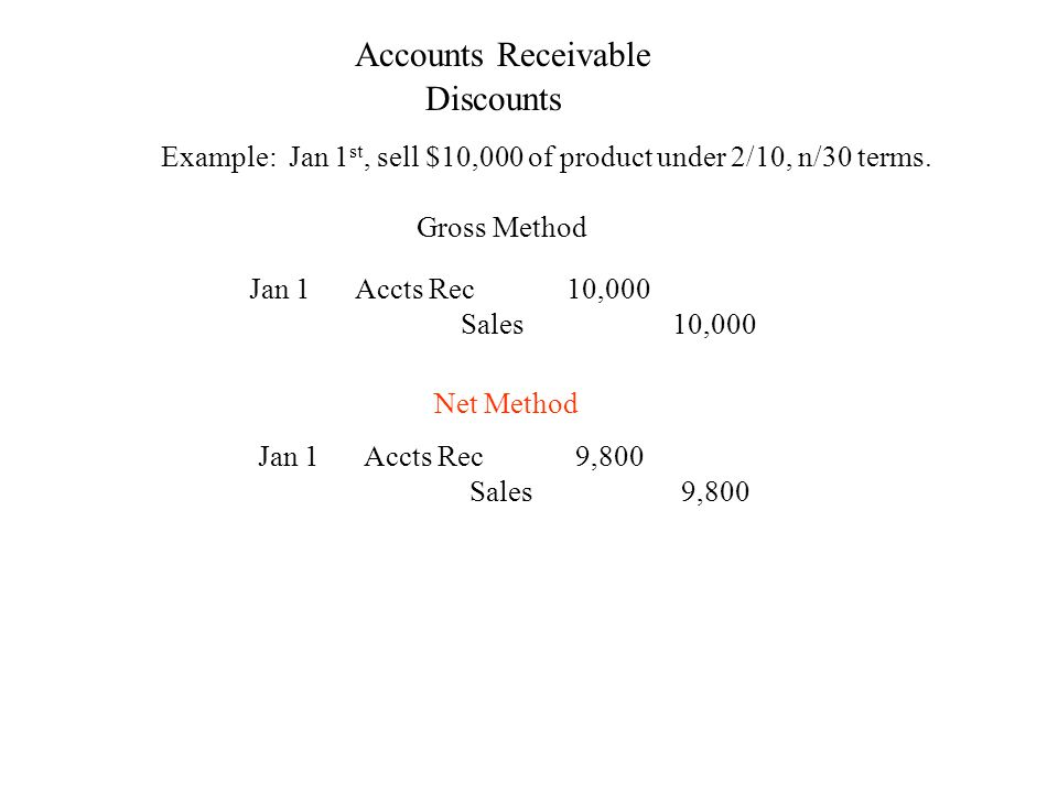 Accounts Receivable Discounts Example: Jan 1 st, sell $10,000 of product under 2/10, n/30 terms.