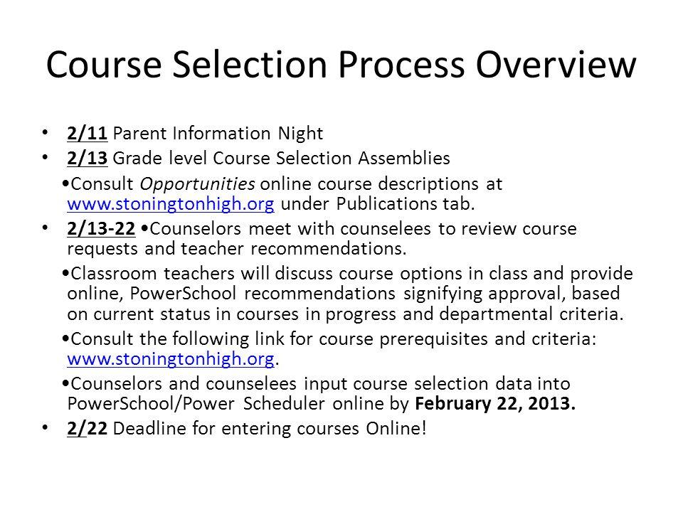 Graduation Requirements English 4.0 Math 3.0/4.0 (Beginning with the Class of 2015) Science3.0 Social Studies3.5 (.5 Civics, 1.0 US History) Health0.5 Technology0.5 PE1.5 Fine/AppliedArt2.0 World Language 2.0 (same language) Electives5.0/4.0