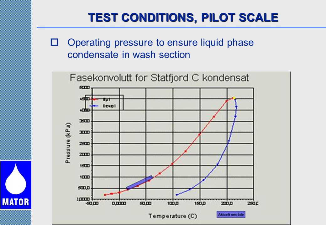 TEST CONDITIONS, PILOT SCALE  Mixing of condensate and sand / water - in–line mixer used  Condensate flow rate to fit purpose - tested with 0.1 – 0.2 vol-% of water flow rate  Recirculation - until desired oil-on-sand concentration achieved  Disposal of hydrocarbons -flashing / disposal through flare and skimming to reclaimed oil sump