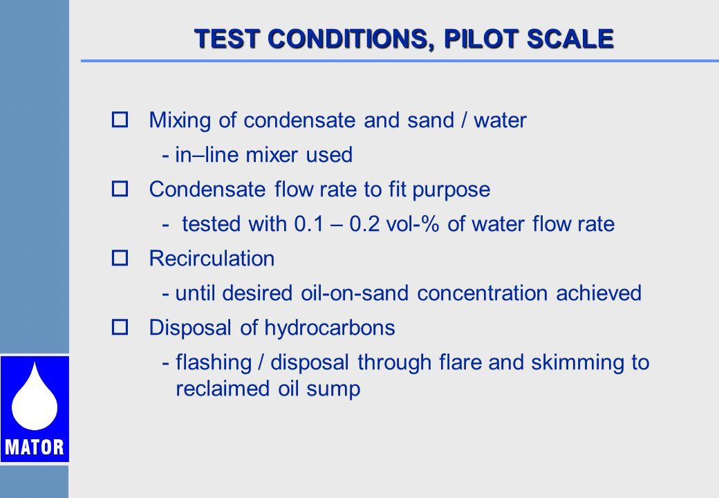 TEST SET-UP, PILOT SCALE