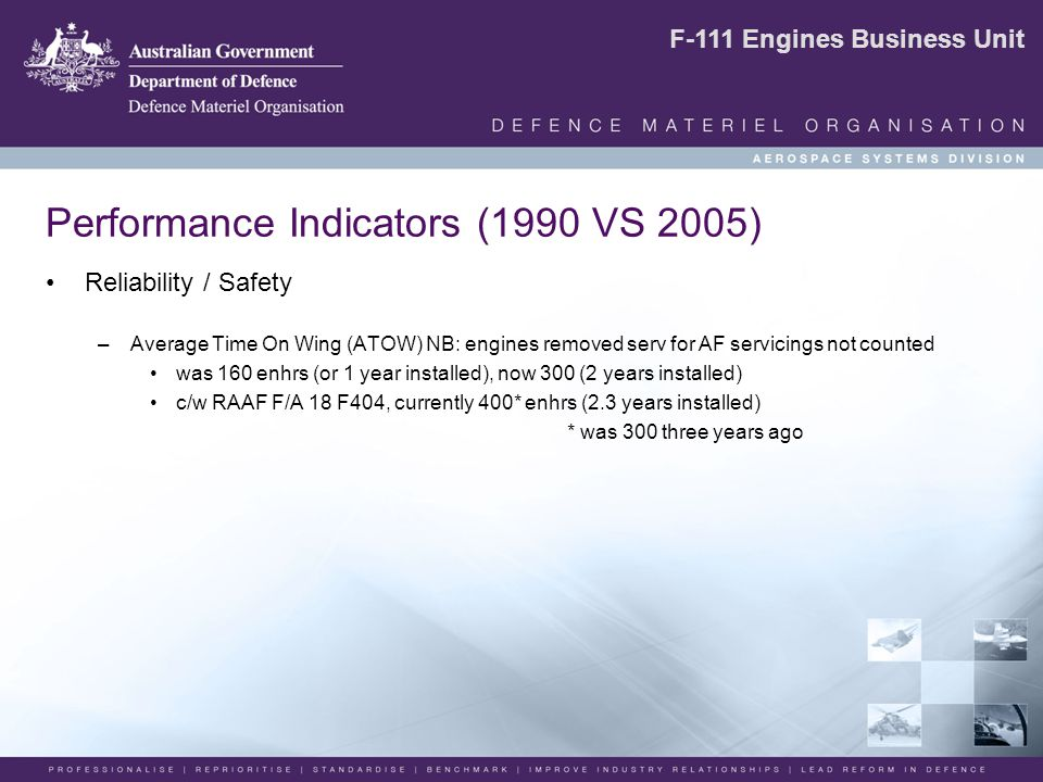 F-111 Engines Business Unit Performance Indicators (1990 VS 2005) Reliability / Safety –Average Time On Wing (ATOW) NB: engines removed serv for AF servicings not counted was 160 enhrs (or 1 year installed), now 300 (2 years installed) c/w RAAF F/A 18 F404, currently 400* enhrs (2.3 years installed) * was 300 three years ago