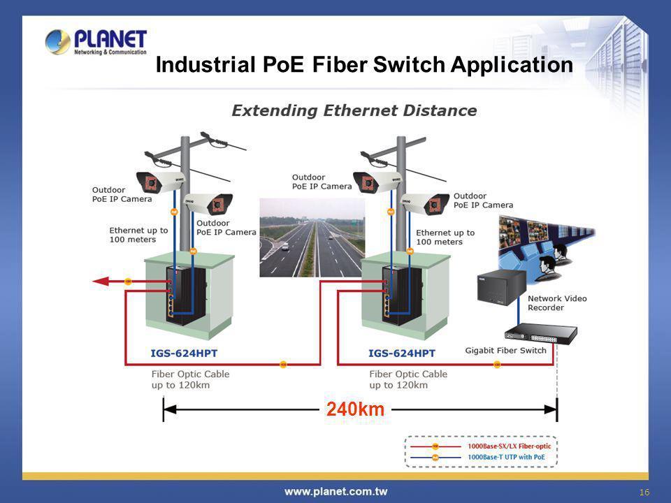 16 Industrial PoE Fiber Switch Application 240km