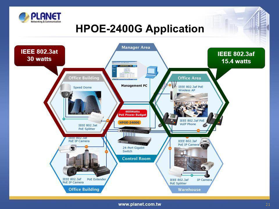 21 HPOE-2400G Application IEEE 802.3at 30 watts IEEE 802.3af 15.4 watts