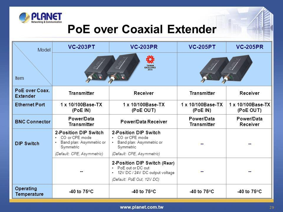 29 PoE over Coaxial Extender Model Item VC-203PTVC-203PRVC-205PTVC-205PR PoE over Coax. Extender TransmitterReceiverTransmitterReceiver Ethernet Port1